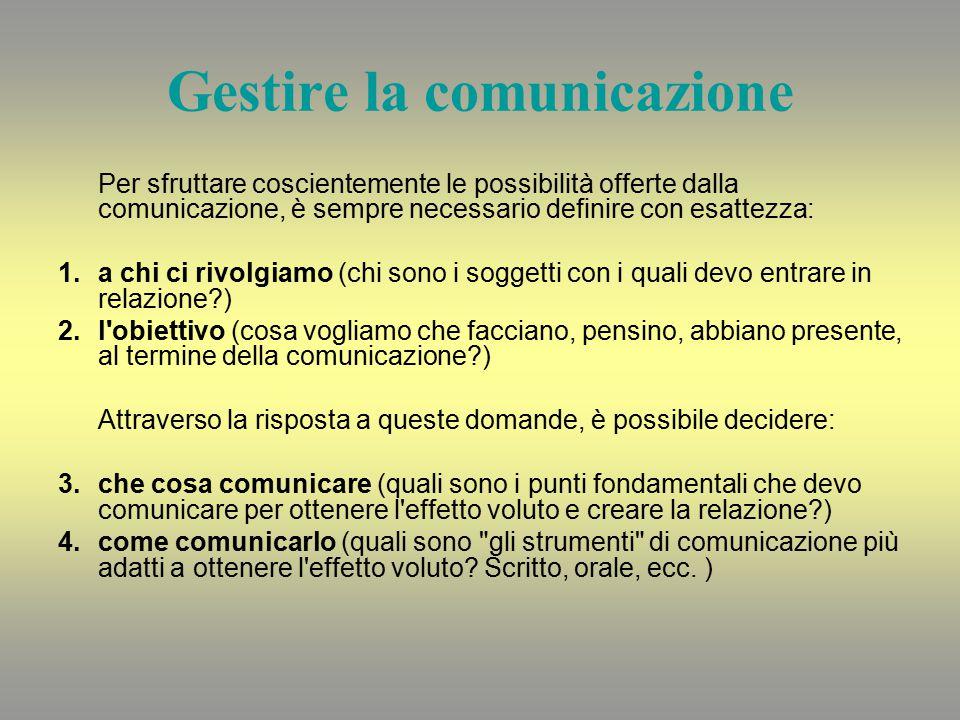 Gestire la comunicazione Per sfruttare coscientemente le possibilità offerte dalla comunicazione, è sempre necessario definire con esattezza: 1.a chi ci rivolgiamo (chi sono i soggetti con i quali devo entrare in relazione ) 2.l obiettivo (cosa vogliamo che facciano, pensino, abbiano presente, al termine della comunicazione ) Attraverso la risposta a queste domande, è possibile decidere: 3.che cosa comunicare (quali sono i punti fondamentali che devo comunicare per ottenere l effetto voluto e creare la relazione ) 4.come comunicarlo (quali sono gli strumenti di comunicazione più adatti a ottenere l effetto voluto.