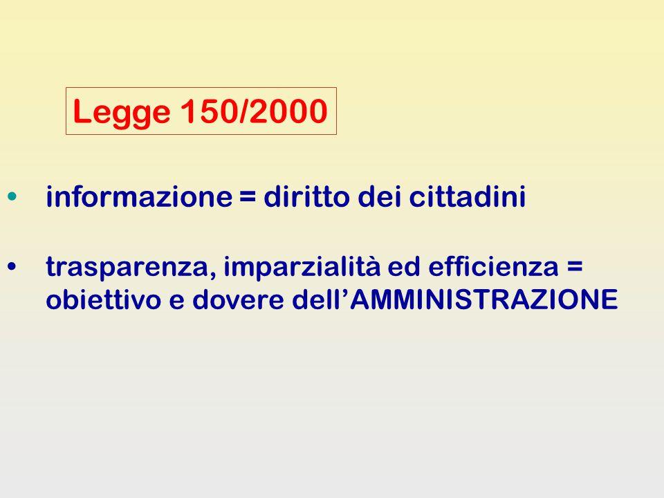 informazione = diritto dei cittadini trasparenza, imparzialità ed efficienza = obiettivo e dovere dell'AMMINISTRAZIONE Legge 150/2000