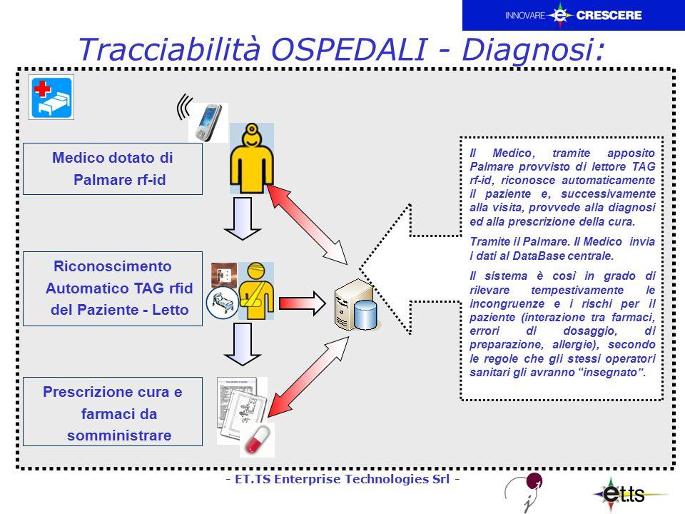 - ET.TS Enterprise Technologies Srl - Tracciabilità OSPEDALI - Diagnosi: Il Medico, tramite apposito Palmare provvisto di lettore TAG rf-id, riconosce automaticamente il paziente e, successivamente alla visita, provvede alla diagnosi ed alla prescrizione della cura.
