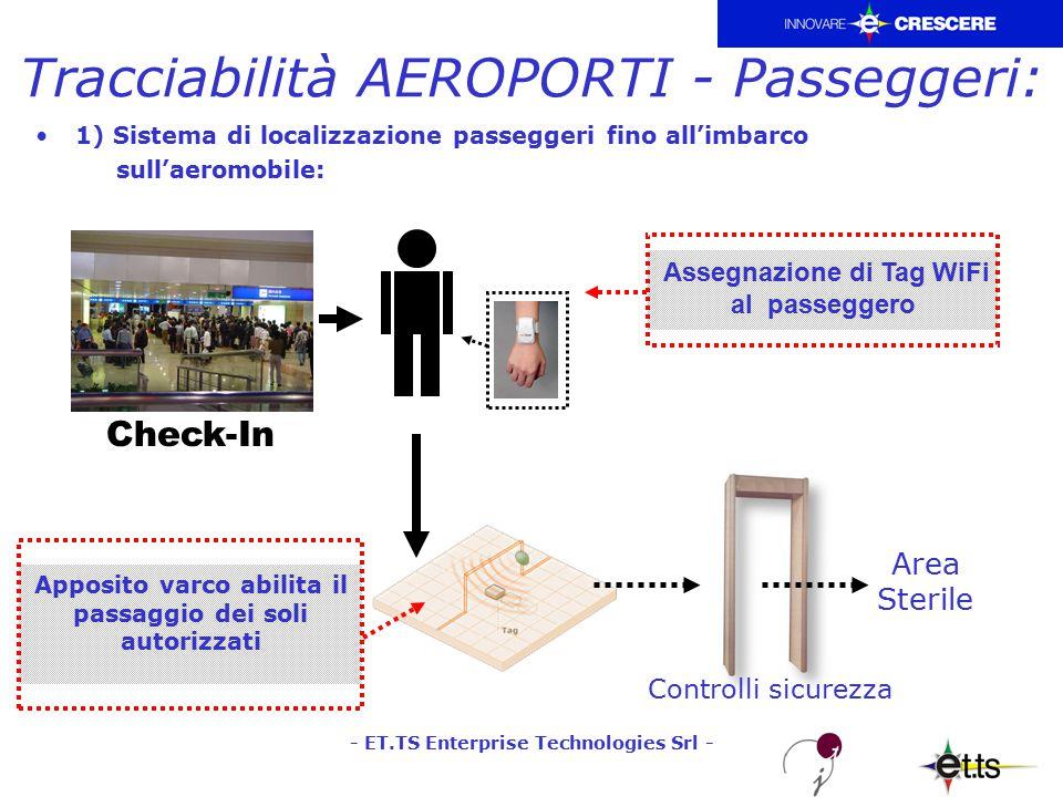 - ET.TS Enterprise Technologies Srl - Tracciabilità AEROPORTI - Bagagli: 1) Sistema di controllo bagagli in transito prima del carico sull'aeromobile: Applicazione Tag RF-ID sui bagagli (in alternativa a etichetta barcode) Varchi controllo pasaggio