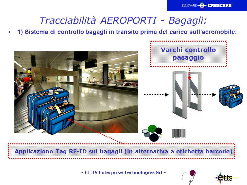 - ET.TS Enterprise Technologies Srl - Tracciabilità AEROPORTI - Bagagli: 2) Sistema di controllo bagagli in transito prima del carico sull'aeromobile : TAG Wi-Fi sui carrelliBlackBox ET.TS WiFi Telecamera controllo bagagli Addetto dotato di palmare-lettore
