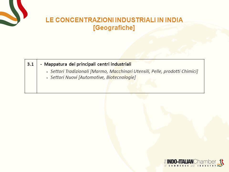 LE CONCENTRAZIONI INDUSTRIALI IN INDIA [Geografiche] 3.1 - Mappatura dei principali centri industriali  Settori Tradizionali [Marmo, Macchinari Utens