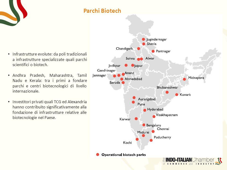 Parchi Biotech Infrastrutture evolute: da poli tradizionali a infrastrutture specializzate quali parchi scientifici o biotech. Andhra Pradesh, Maharas
