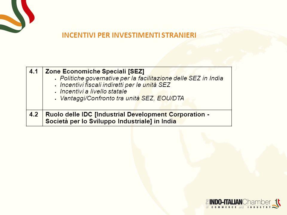 INCENTIVI PER INVESTIMENTI STRANIERI 4.1Zone Economiche Speciali [SEZ]  Politiche governative per la facilitazione delle SEZ in India  Incentivi fis