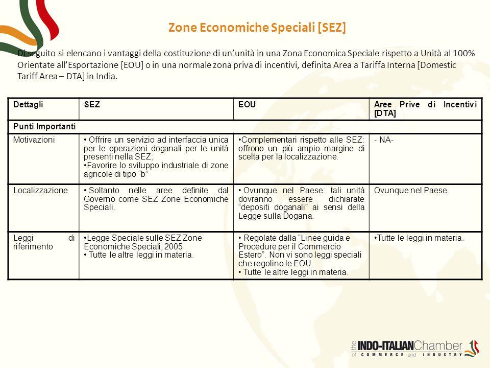 Zone Economiche Speciali [SEZ] Di seguito si elencano i vantaggi della costituzione di un'unità in una Zona Economica Speciale rispetto a Unità al 100