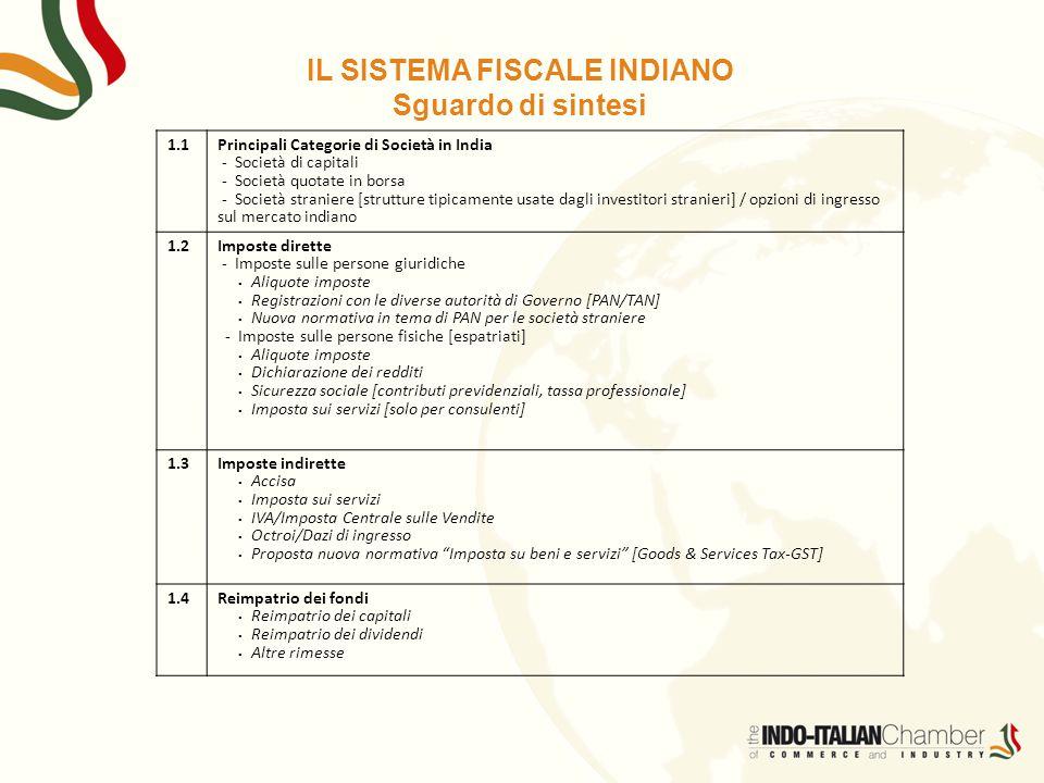 IL SISTEMA FISCALE INDIANO Sguardo di sintesi 1.1 Principali Categorie di Società in India - Società di capitali - Società quotate in borsa - Società