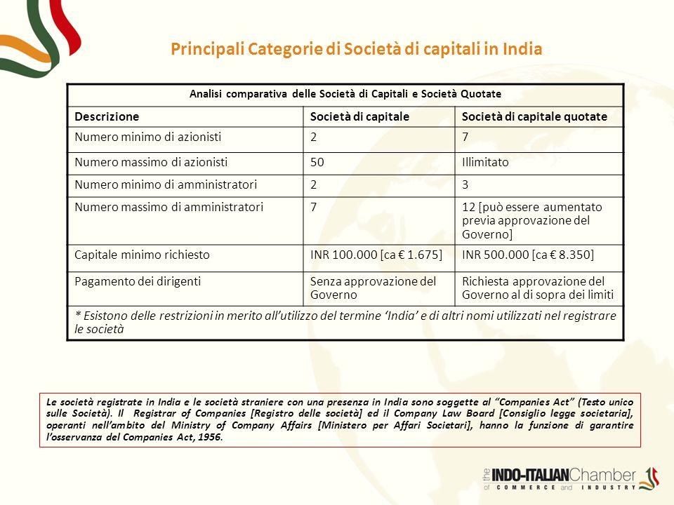 Principali Categorie di Società di capitali in India Le società registrate in India e le società straniere con una presenza in India sono soggette al