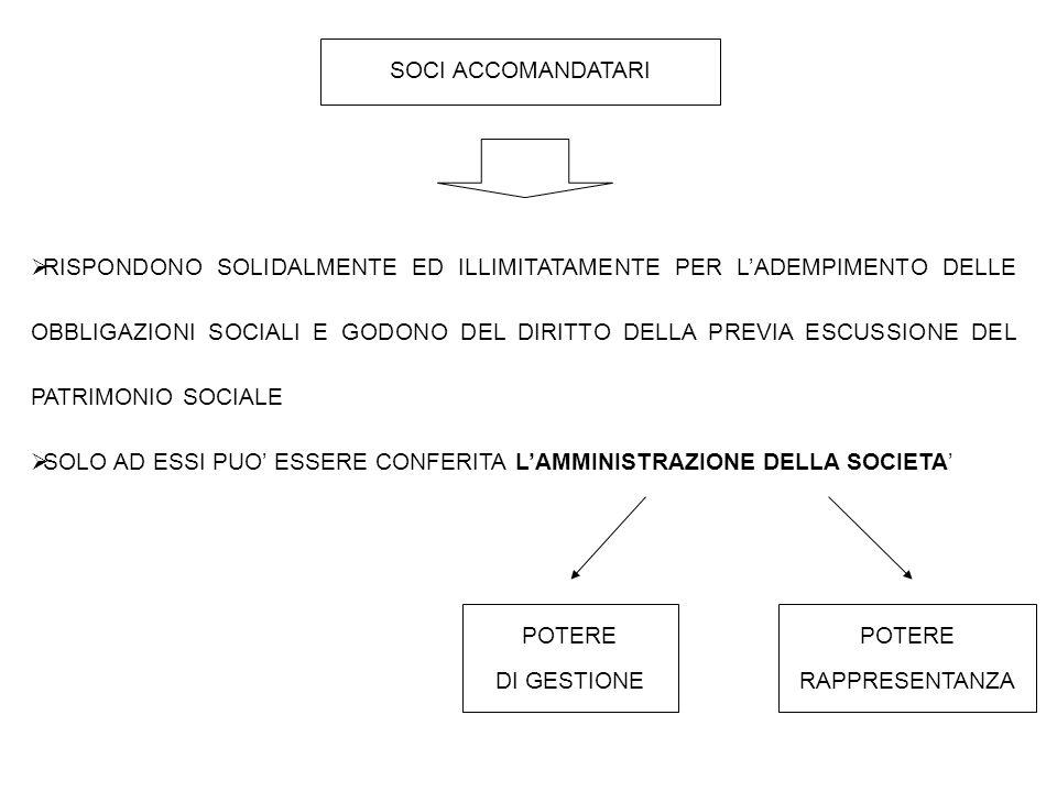 SOCI ACCOMANDATARI  RISPONDONO SOLIDALMENTE ED ILLIMITATAMENTE PER L'ADEMPIMENTO DELLE OBBLIGAZIONI SOCIALI E GODONO DEL DIRITTO DELLA PREVIA ESCUSSIONE DEL PATRIMONIO SOCIALE  SOLO AD ESSI PUO' ESSERE CONFERITA L'AMMINISTRAZIONE DELLA SOCIETA' POTERE DI GESTIONE POTERE RAPPRESENTANZA