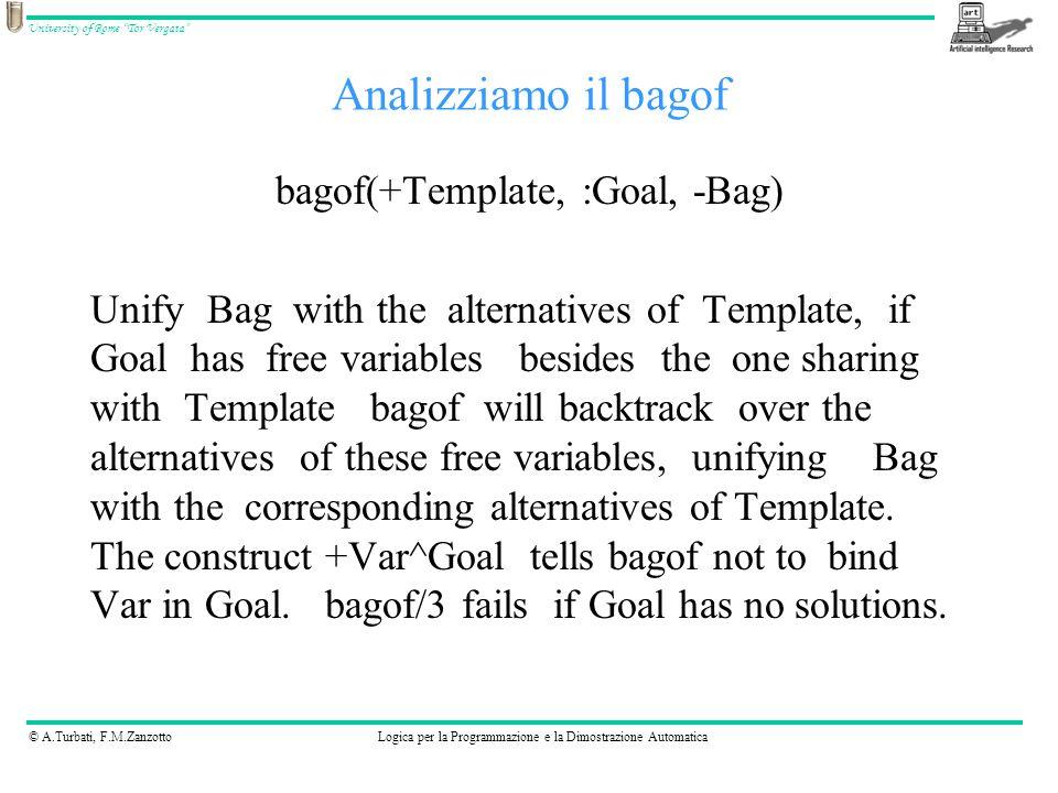 © A.Turbati, F.M.ZanzottoLogica per la Programmazione e la Dimostrazione Automatica University of Rome Tor Vergata Esempio foo(a, b, c).