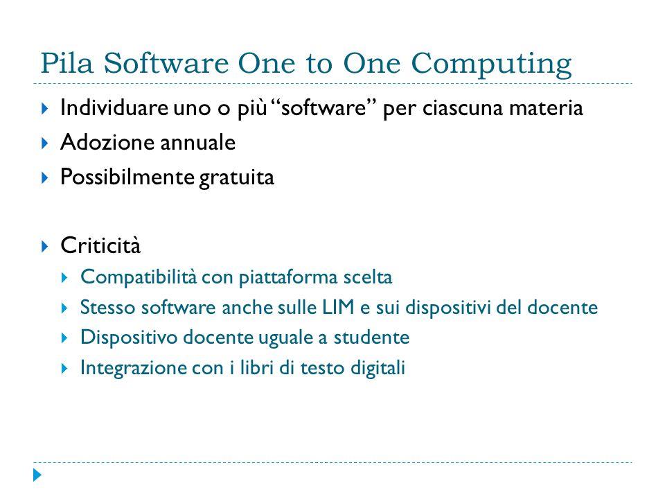 """Pila Software One to One Computing  Individuare uno o più """"software"""" per ciascuna materia  Adozione annuale  Possibilmente gratuita  Criticità  C"""