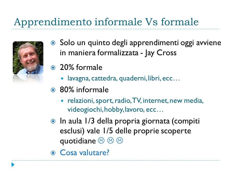 Apprendimento informale Vs formale  Solo un quinto degli apprendimenti oggi avviene in maniera formalizzata - Jay Cross  20% formale lavagna, catted