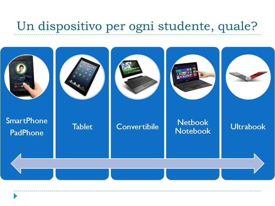 Un dispositivo per ogni studente, quale? SmartPhone PadPhone TabletConvertibile Netbook Notebook Ultrabook