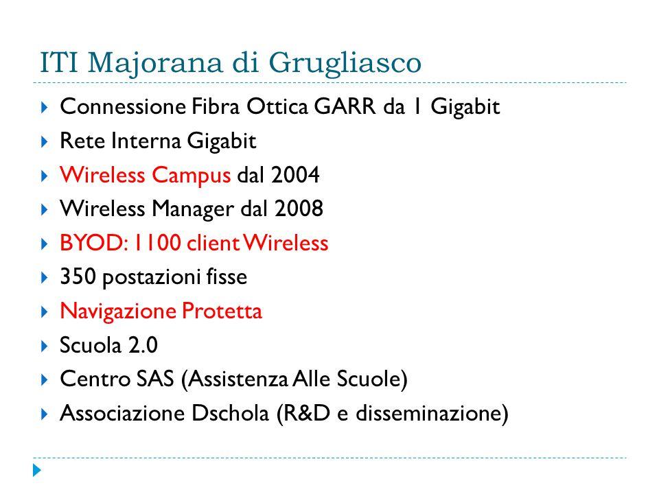 ITI Majorana di Grugliasco  Connessione Fibra Ottica GARR da 1 Gigabit  Rete Interna Gigabit  Wireless Campus dal 2004  Wireless Manager dal 2008