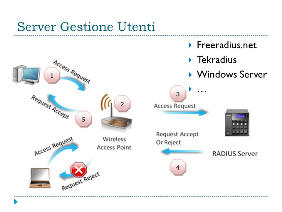 Server Gestione Utenti  Freeradius.net  Tekradius  Windows Server  …