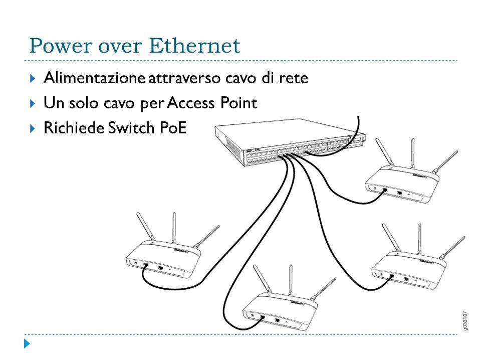 Power over Ethernet  Alimentazione attraverso cavo di rete  Un solo cavo per Access Point  Richiede Switch PoE