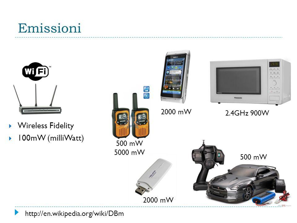 Emissioni  Wireless Fidelity  100mW (milliWatt) 500 mW 2000 mW 2.4GHz 900W 2000 mW http://en.wikipedia.org/wiki/DBm 500 mW 5000 mW
