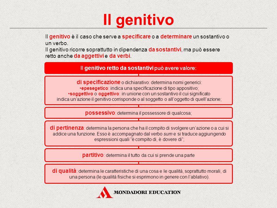 Il genitivo Il genitivo è il caso che serve a specificare o a determinare un sostantivo o un verbo.