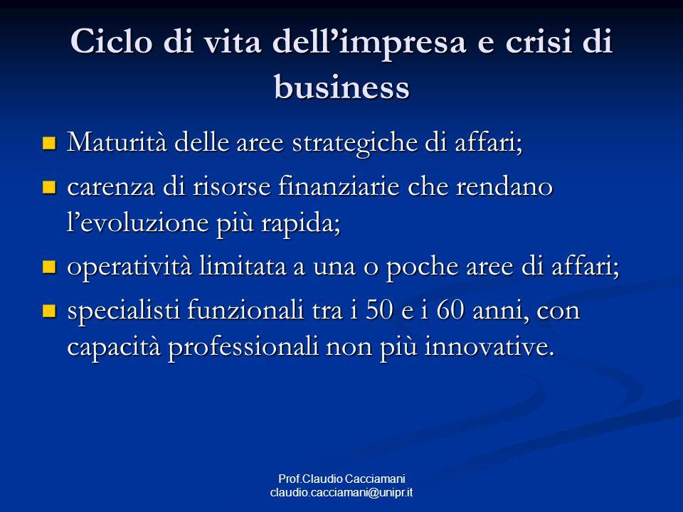 Prof.Claudio Cacciamani claudio.cacciamani@unipr.it Ciclo di vita dell'impresa e crisi di business Maturità delle aree strategiche di affari; Maturità