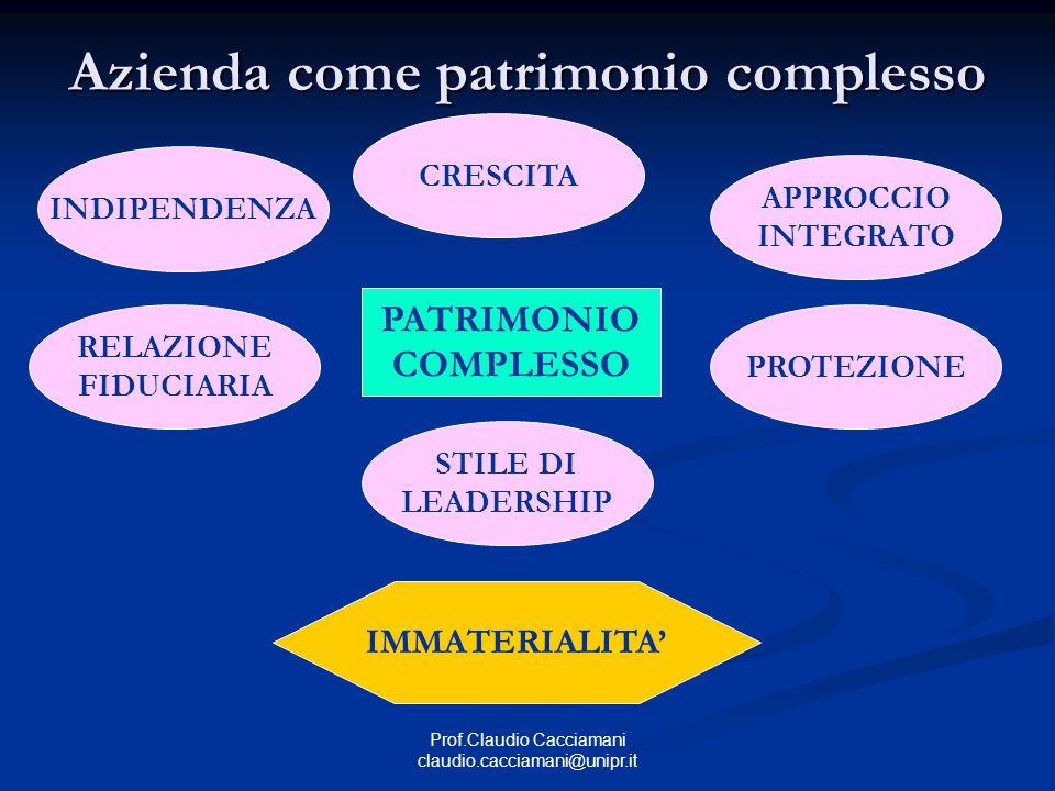 Prof.Claudio Cacciamani claudio.cacciamani@unipr.it Azienda come patrimonio complesso PATRIMONIO COMPLESSO INDIPENDENZA APPROCCIO INTEGRATO PROTEZIONE