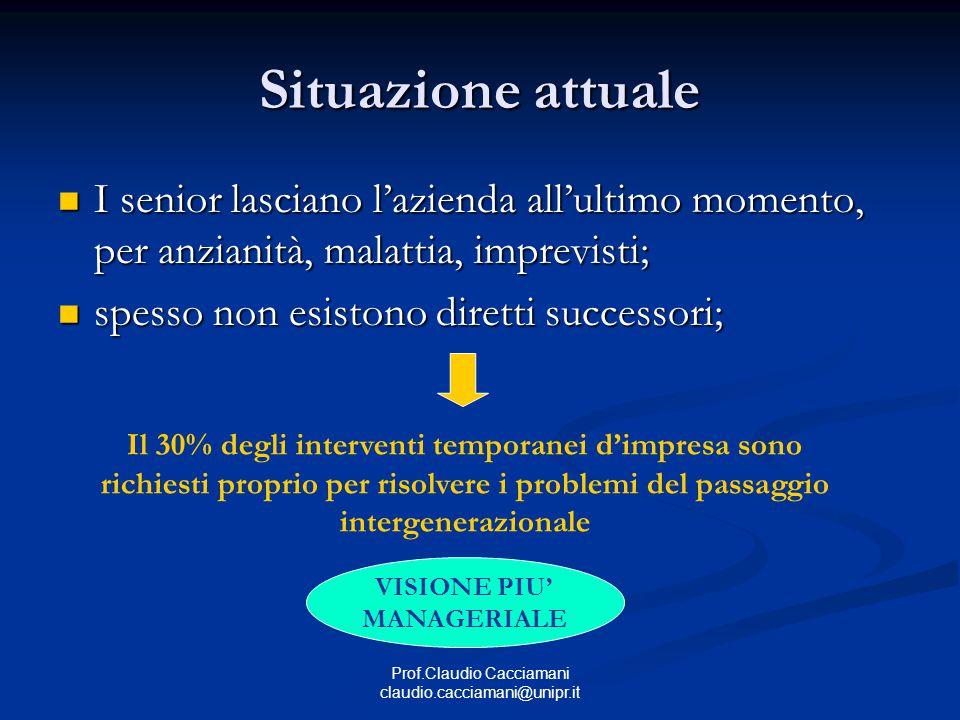 Prof.Claudio Cacciamani claudio.cacciamani@unipr.it Situazione attuale I senior lasciano l'azienda all'ultimo momento, per anzianità, malattia, imprev
