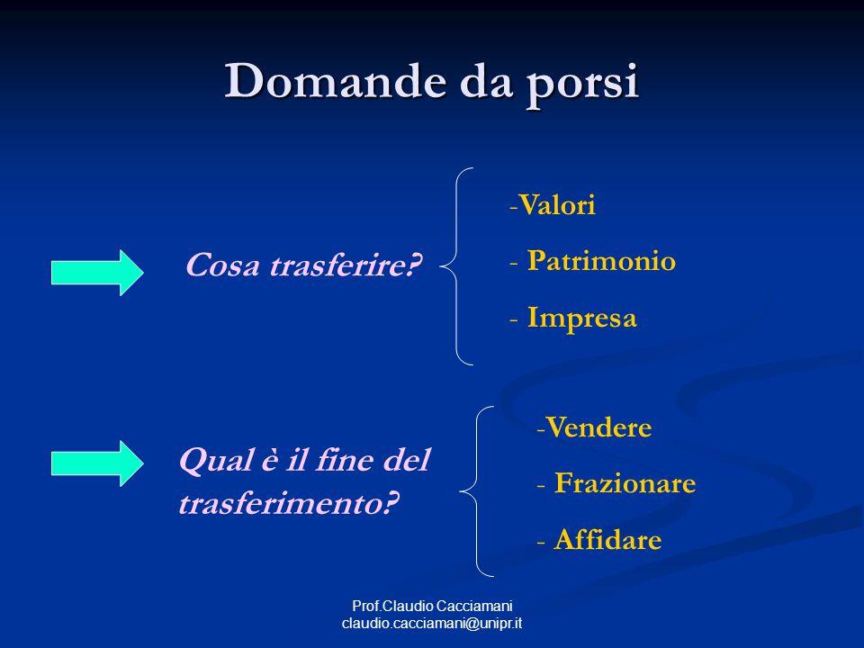 Prof.Claudio Cacciamani claudio.cacciamani@unipr.it Domande da porsi Cosa trasferire? Qual è il fine del trasferimento? -Valori - Patrimonio - Impresa