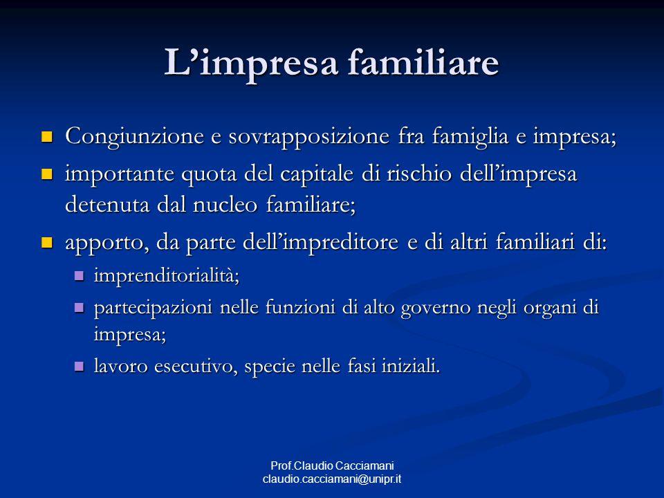 Prof.Claudio Cacciamani claudio.cacciamani@unipr.it L'impresa familiare Congiunzione e sovrapposizione fra famiglia e impresa; Congiunzione e sovrappo