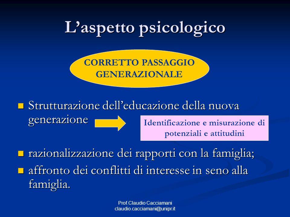 Prof.Claudio Cacciamani claudio.cacciamani@unipr.it L'aspetto psicologico Strutturazione dell'educazione della nuova generazione Strutturazione dell'e