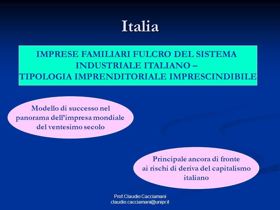 Prof.Claudio Cacciamani claudio.cacciamani@unipr.it Italia IMPRESE FAMILIARI FULCRO DEL SISTEMA INDUSTRIALE ITALIANO – TIPOLOGIA IMPRENDITORIALE IMPRE