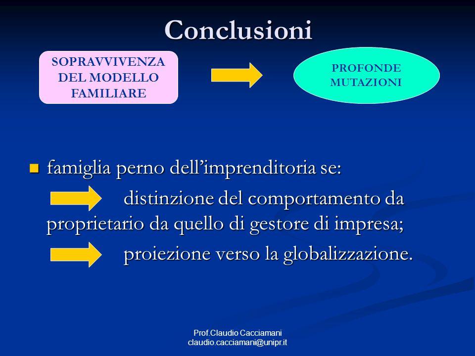 Prof.Claudio Cacciamani claudio.cacciamani@unipr.itConclusioni famiglia perno dell'imprenditoria se: famiglia perno dell'imprenditoria se: distinzione