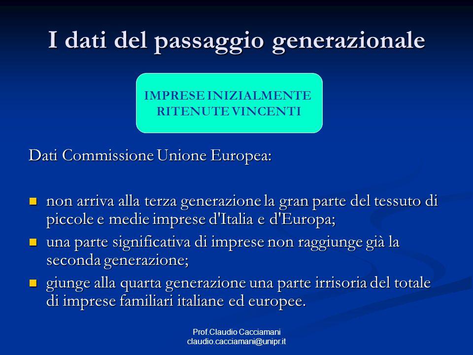 Prof.Claudio Cacciamani claudio.cacciamani@unipr.it Italia IMPRESE FAMILIARI FULCRO DEL SISTEMA INDUSTRIALE ITALIANO – TIPOLOGIA IMPRENDITORIALE IMPRESCINDIBILE Modello di successo nel panorama dell'impresa mondiale del ventesimo secolo Principale ancora di fronte ai rischi di deriva del capitalismo italiano