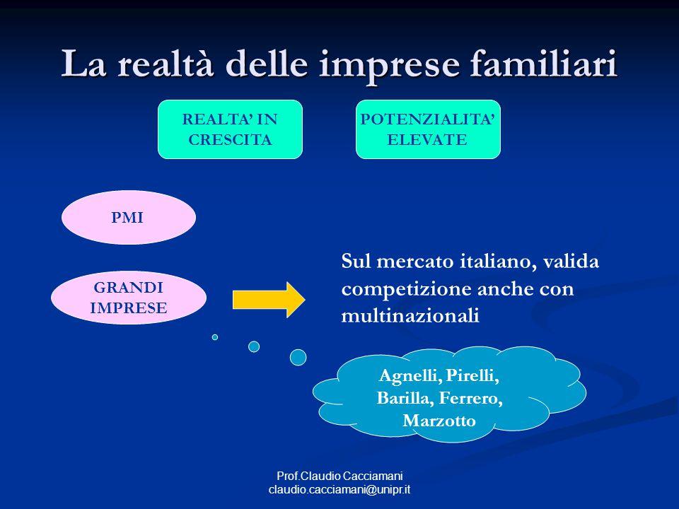 Prof.Claudio Cacciamani claudio.cacciamani@unipr.it La realtà delle imprese familiari REALTA' IN CRESCITA POTENZIALITA' ELEVATE PMI GRANDI IMPRESE Sul
