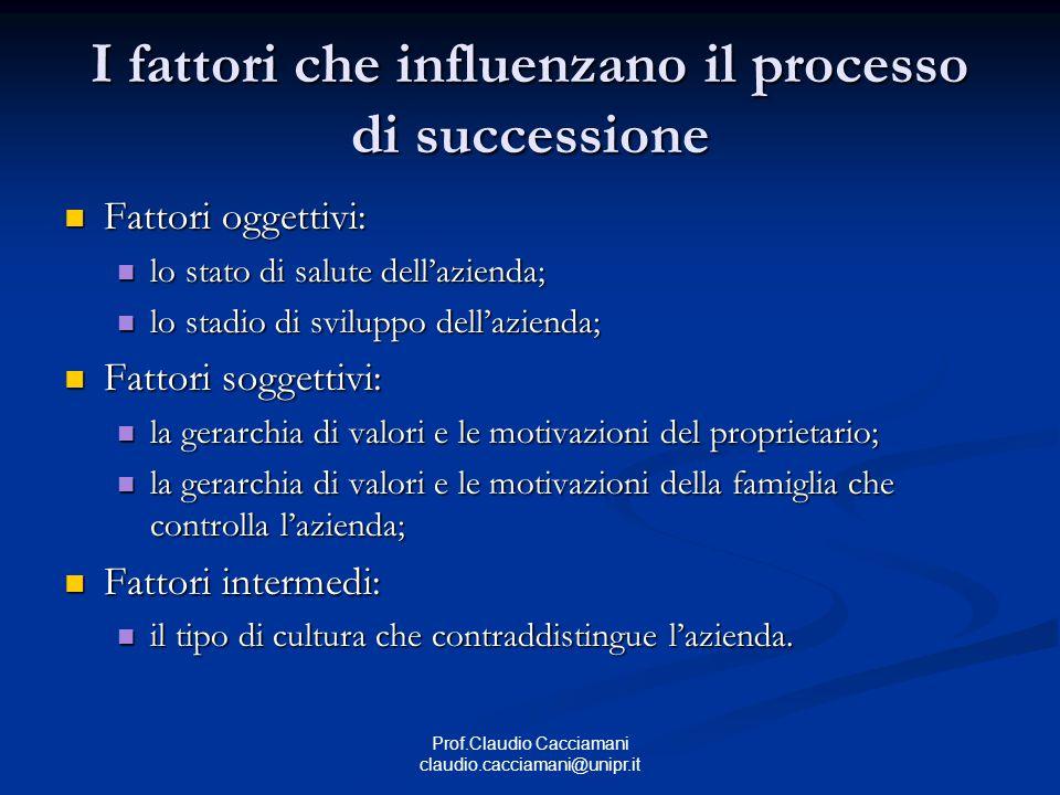 Prof.Claudio Cacciamani claudio.cacciamani@unipr.it I fattori che influenzano il processo di successione Fattori oggettivi: Fattori oggettivi: lo stat