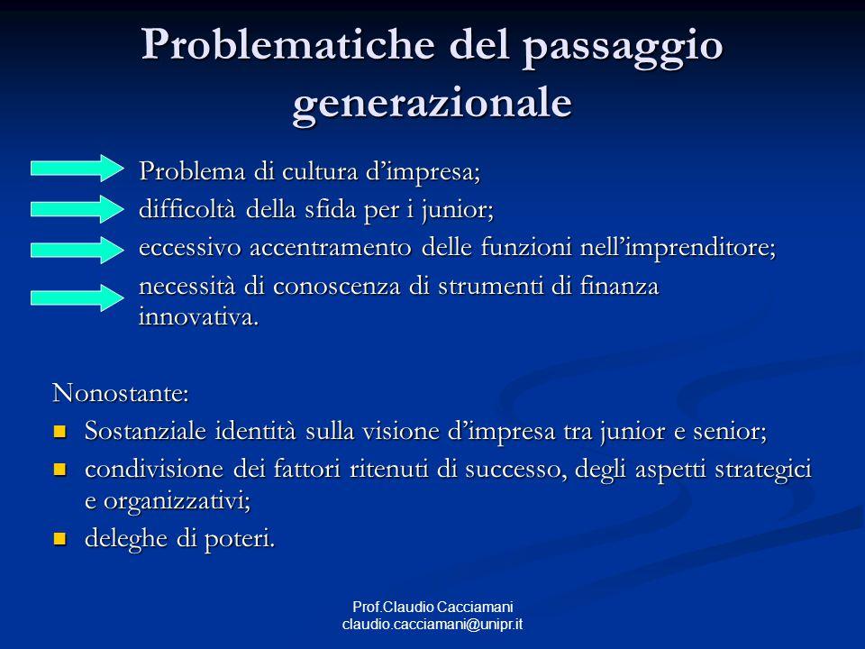 Prof.Claudio Cacciamani claudio.cacciamani@unipr.it Problematiche del passaggio generazionale Problema di cultura d'impresa; difficoltà della sfida pe