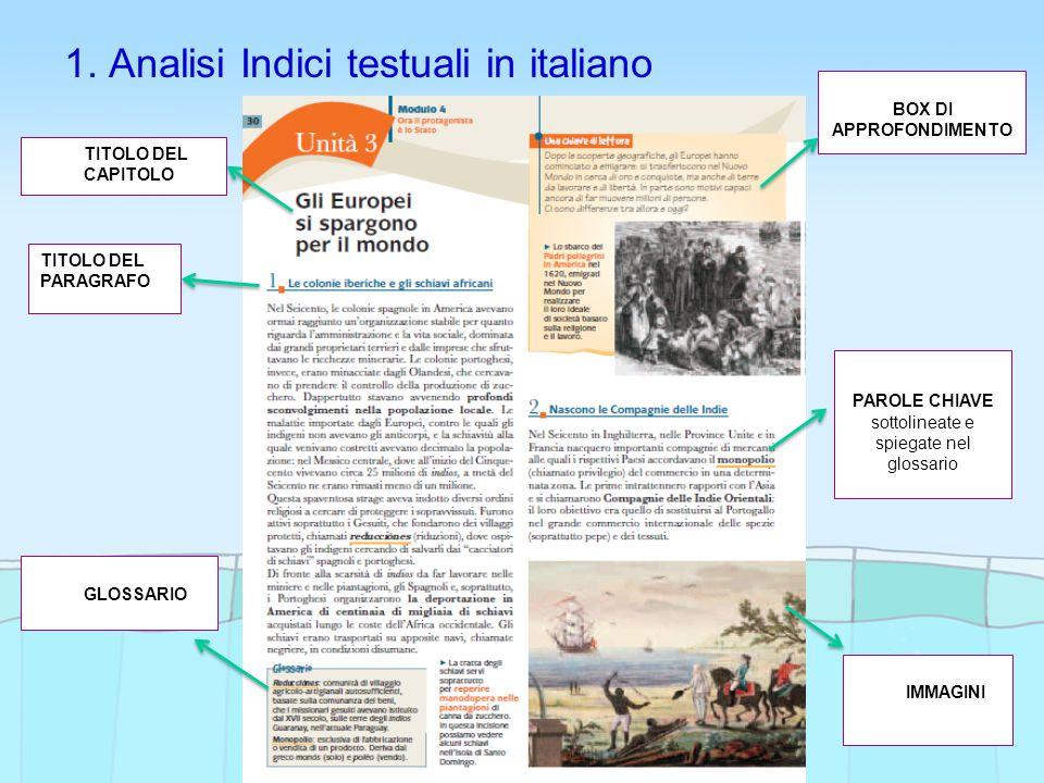 1. Analisi Indici testuali in italiano TITOLO DEL CAPITOLO BOX DI APPROFONDIMENTO TITOLO DEL PARAGRAFO PAROLE CHIAVE sottolineate e spiegate nel gloss