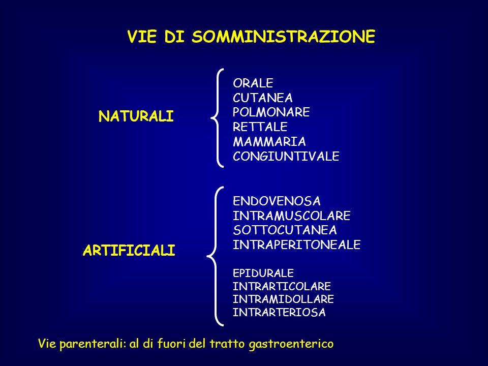 VIE DI SOMMINISTRAZIONE ORALE CUTANEA POLMONARE RETTALE MAMMARIA CONGIUNTIVALE ENDOVENOSA INTRAMUSCOLARE SOTTOCUTANEA INTRAPERITONEALE EPIDURALE INTRA