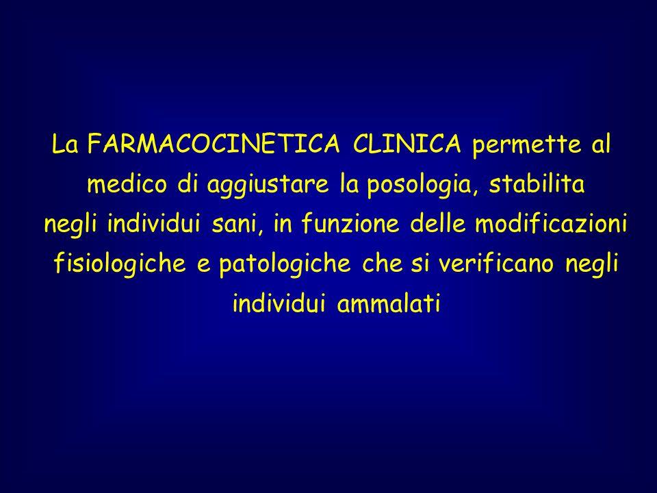 La FARMACOCINETICA CLINICA permette al medico di aggiustare la posologia, stabilita negli individui sani, in funzione delle modificazioni fisiologiche
