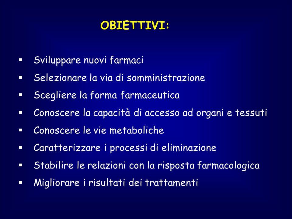 DOSE ORALE TRATTO G.I.FEGATO CLEARANCE DOSE I.V.