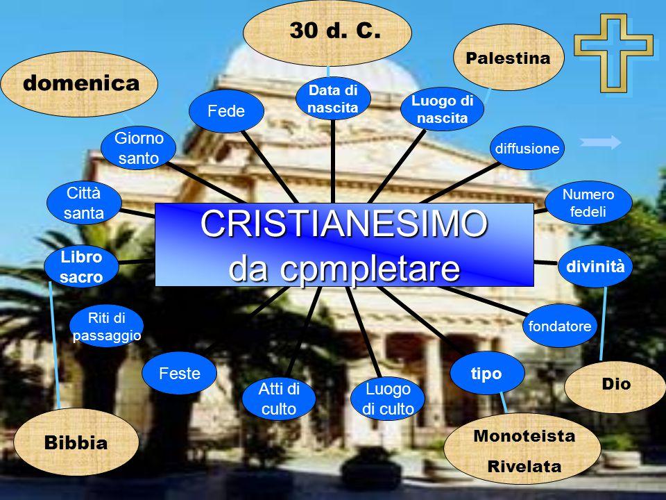 30 d. C. Palestina Monoteista Rivelata Dio domenica Bibbia CRISTIANESIMO da cpmpletare
