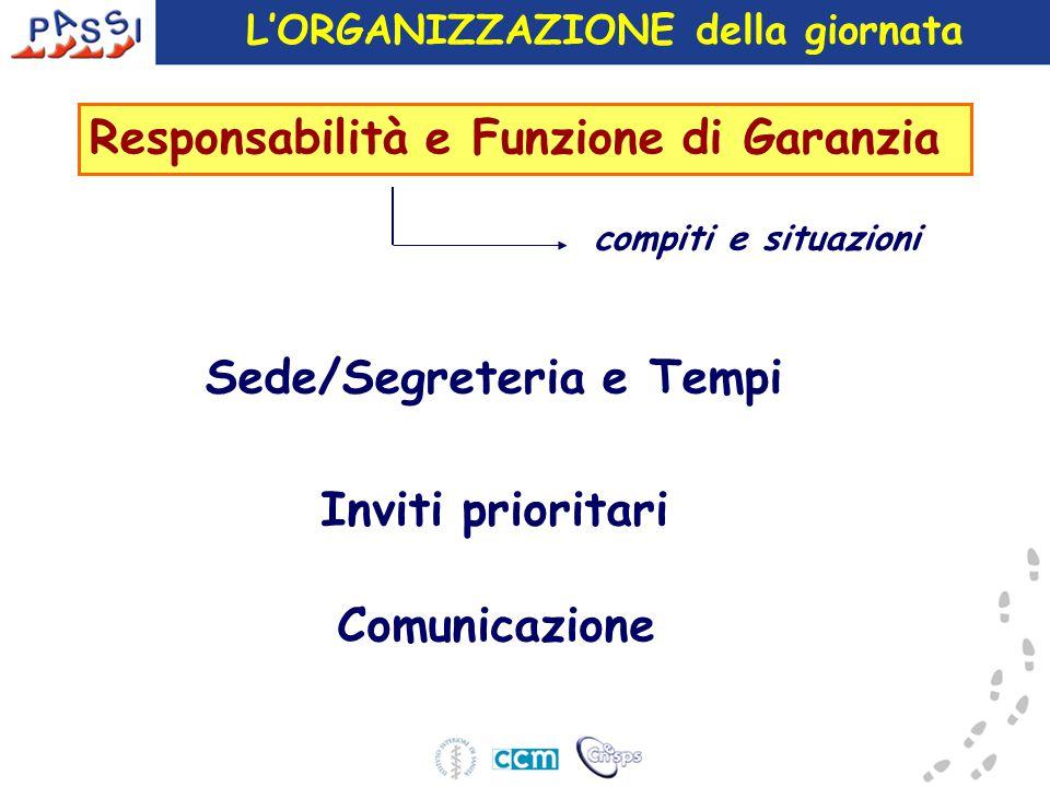 L'ORGANIZZAZIONE della giornata Responsabilità e Funzione di Garanzia compiti e situazioni Comunicazione Sede/Segreteria e Tempi Inviti prioritari