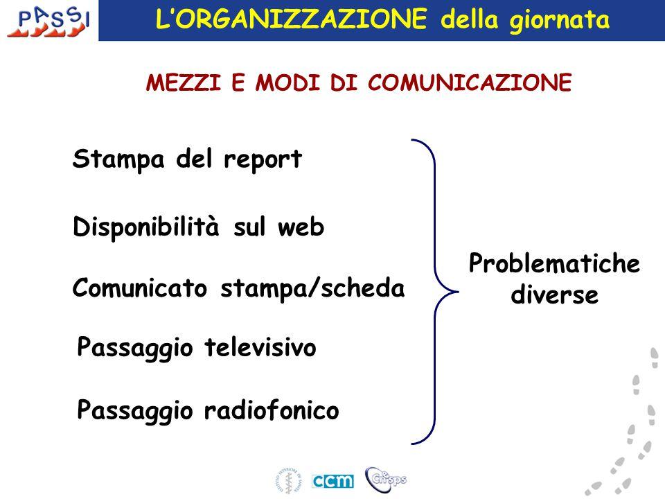 Stampa del report Disponibilità sul web MEZZI E MODI DI COMUNICAZIONE Comunicato stampa/scheda Passaggio televisivo Passaggio radiofonico L'ORGANIZZAZ