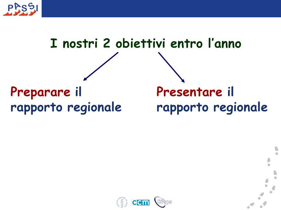 I nostri 2 obiettivi entro l'anno Presentare il rapporto regionale Preparare il rapporto regionale