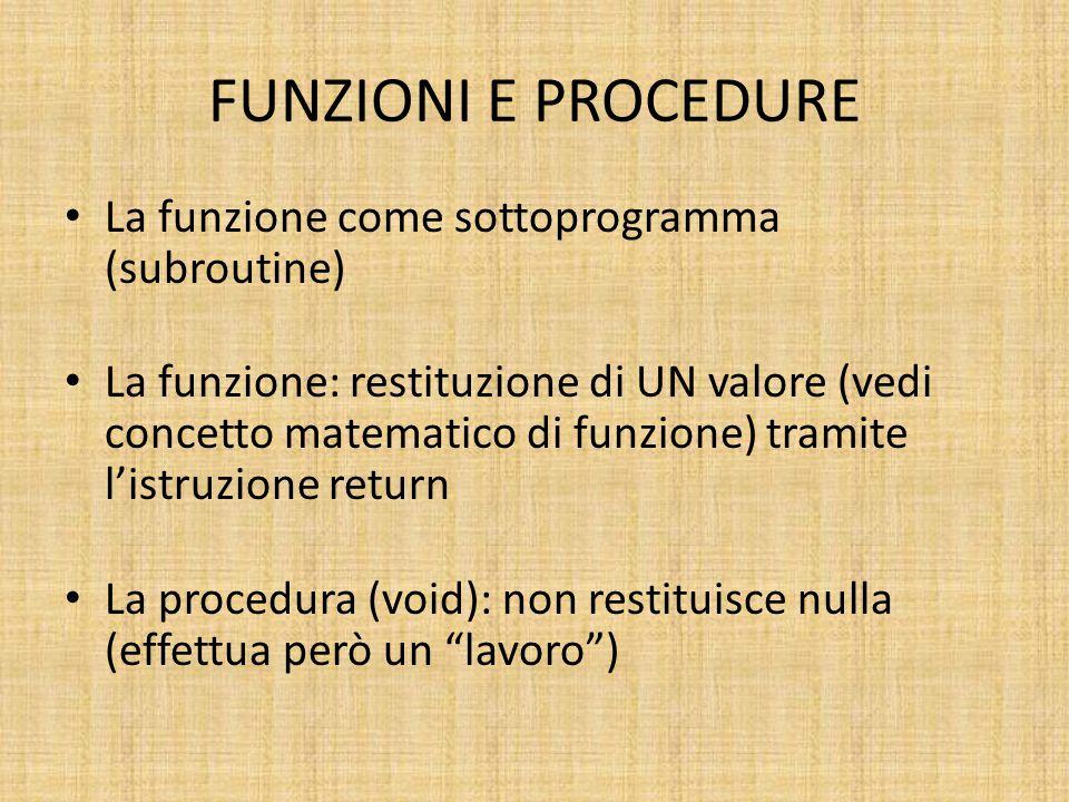 FUNZIONI E PROCEDURE La funzione come sottoprogramma (subroutine) La funzione: restituzione di UN valore (vedi concetto matematico di funzione) tramite l'istruzione return La procedura (void): non restituisce nulla (effettua però un lavoro )
