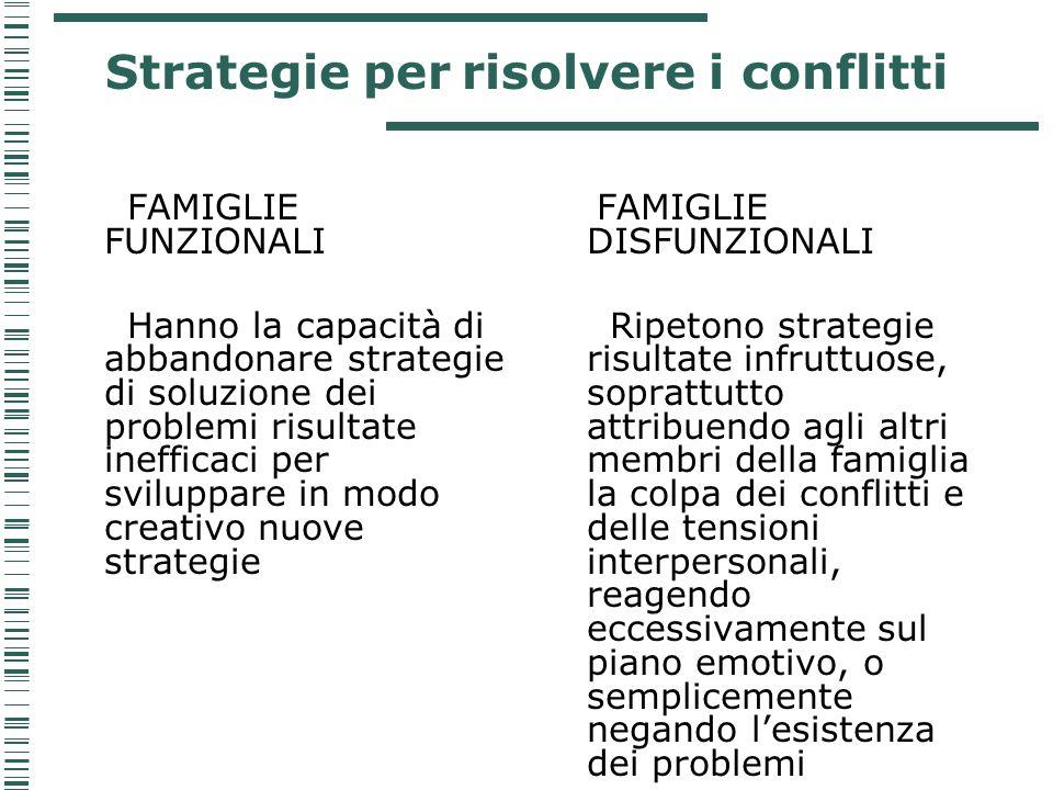 Strategie per risolvere i conflitti FAMIGLIE FUNZIONALI Hanno la capacità di abbandonare strategie di soluzione dei problemi risultate inefficaci per