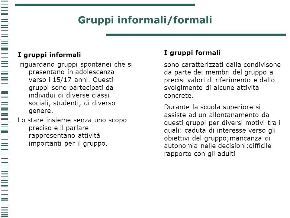 Gruppi informali/formali I gruppi informali riguardano gruppi spontanei che si presentano in adolescenza verso i 15/17 anni. Questi gruppi sono partec