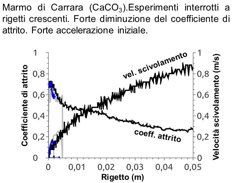 Marmo di Carrara (CaCO 3 ).Esperimenti interrotti a rigetti crescenti.