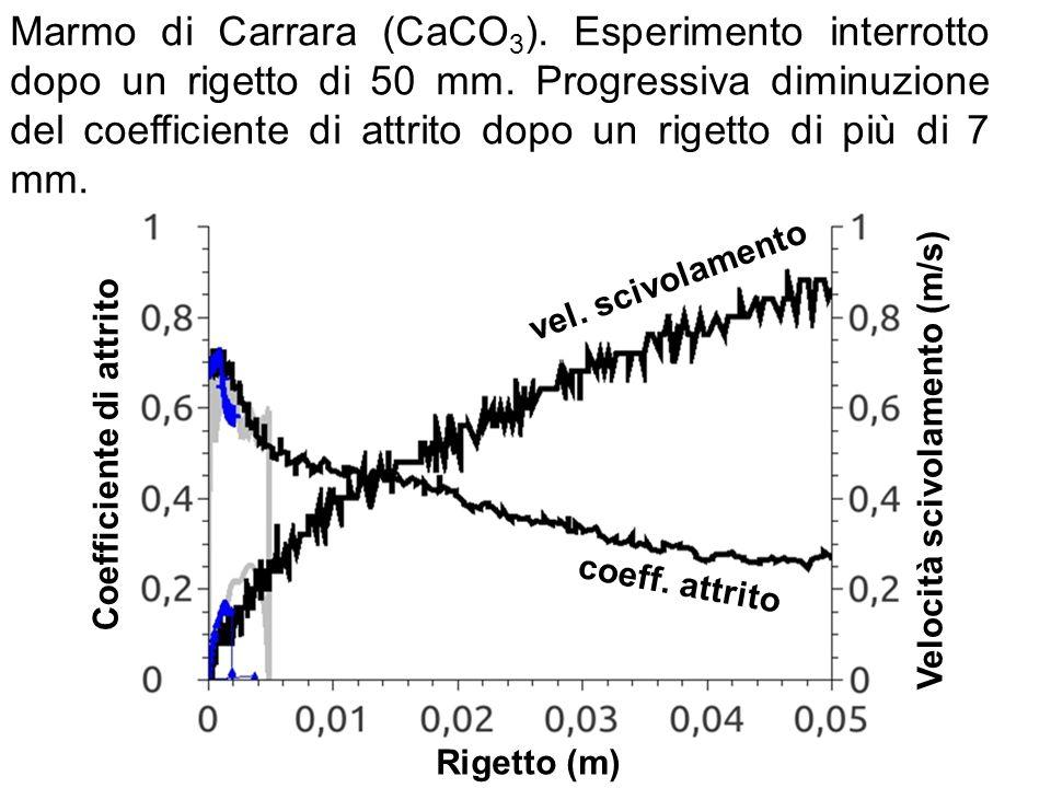 Marmo di Carrara (CaCO 3 ). Esperimento interrotto dopo un rigetto di 50 mm.