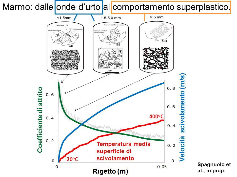 20 o C 400 o C Marmo: dalle onde d'urto al comportamento superplastico.