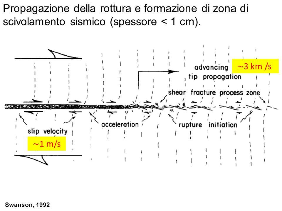 Propagazione della rottura e formazione di zona di scivolamento sismico (spessore < 1 cm).