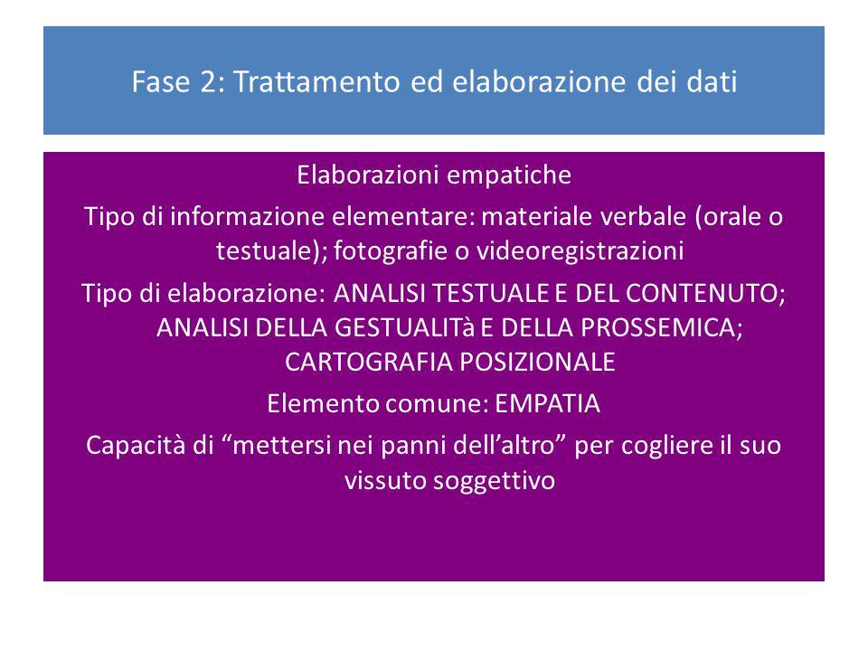 Elaborazioni empatiche Tipo di informazione elementare: materiale verbale (orale o testuale); fotografie o videoregistrazioni Tipo di elaborazione: AN