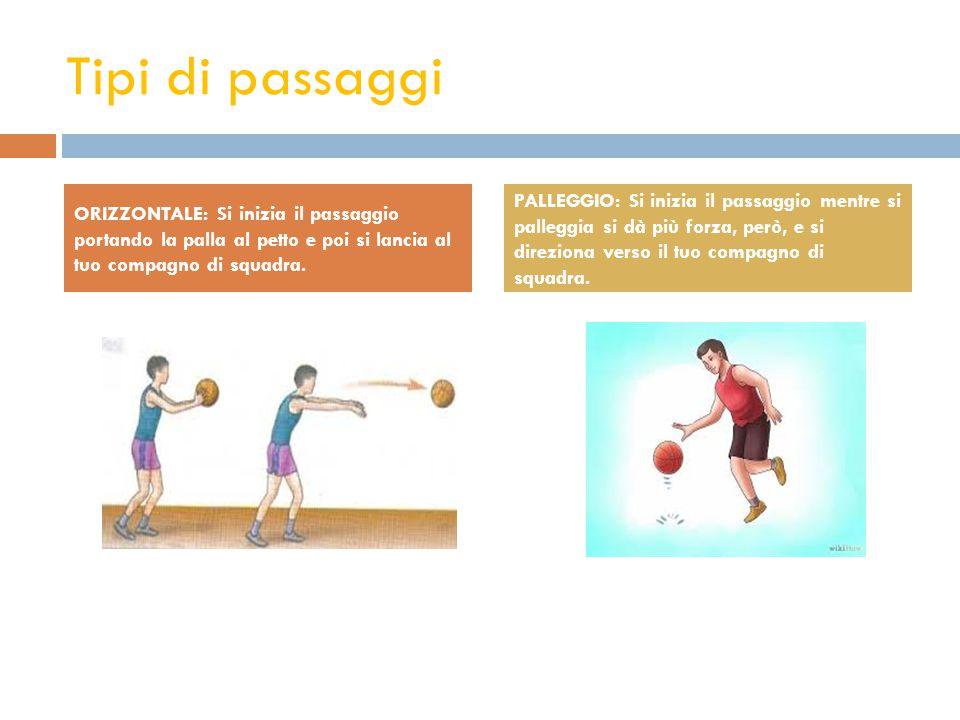 Tipi di passaggi ORIZZONTALE: Si inizia il passaggio portando la palla al petto e poi si lancia al tuo compagno di squadra. PALLEGGIO: Si inizia il pa